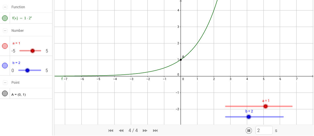 Graphing Exponential Functions of Growth and Decay - GeoGebra