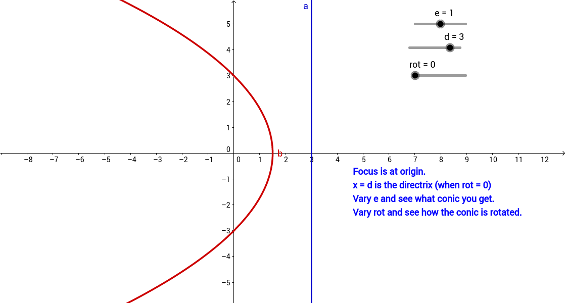 Copy of Section 10.6-Conics in Polar Coordinates