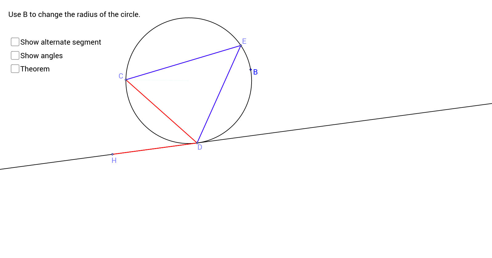The Angle Between a Tangent and a Chord