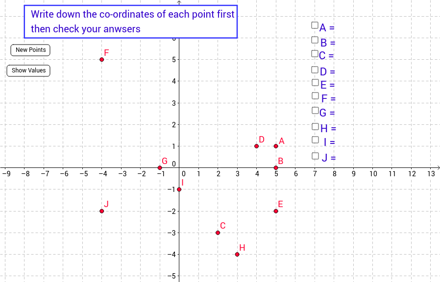 Finding the Co-ordinates of a Point