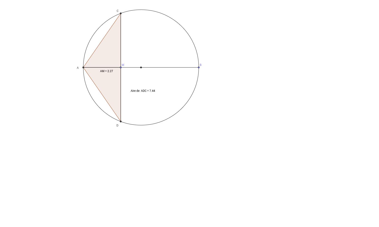 CH3 Fonctions et variations - AP2 p.56