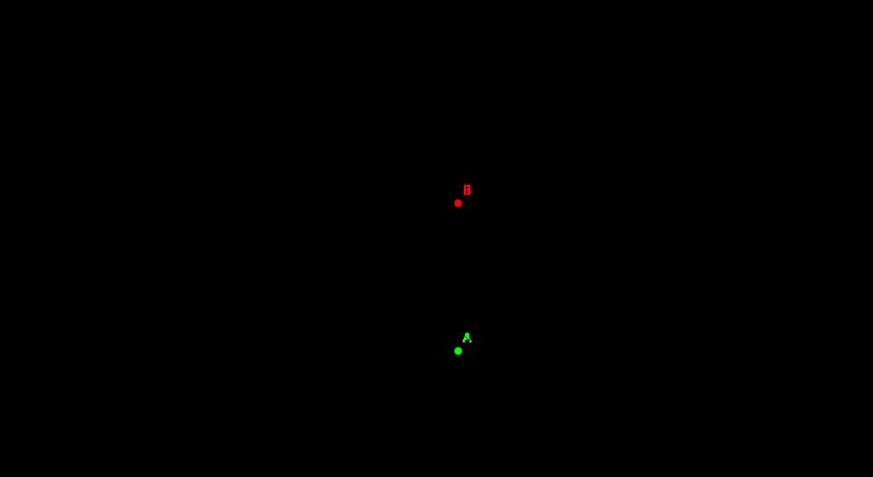 funktion derivaatta esimerkki