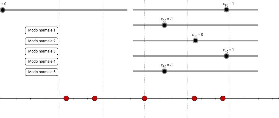 Oscillatori accoppiati n. 5