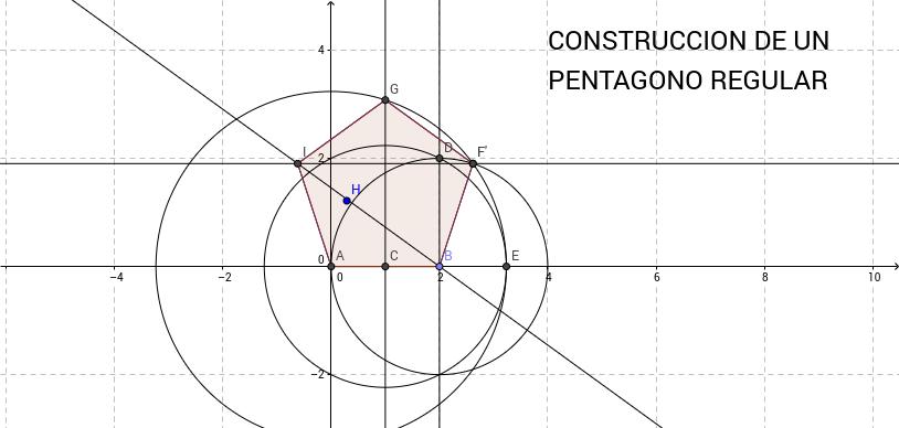 Pentagono regular