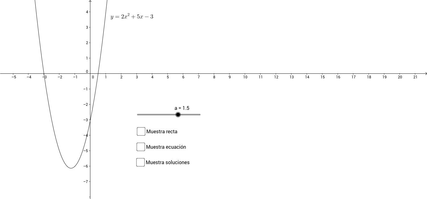 Soluciones ecuación de 2º grado (2)