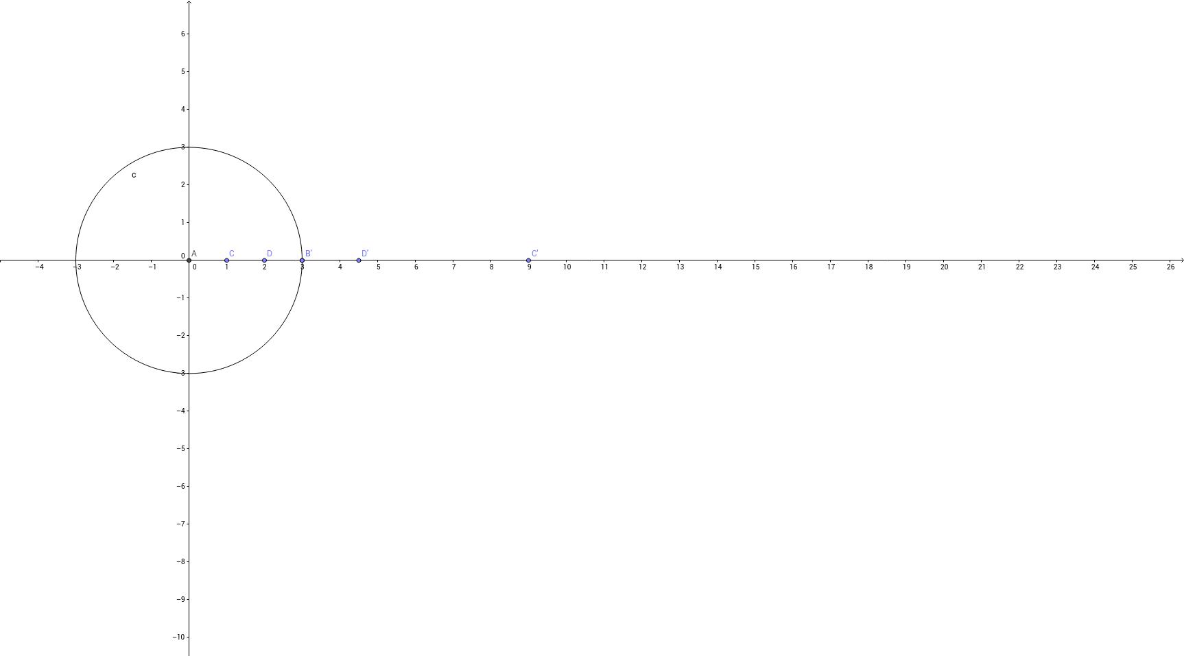 inversie van een punt tov cirkel