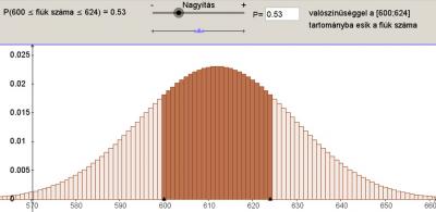 Kétoldali hipotézisvizsgálat 2. – Binomiális eloszlás