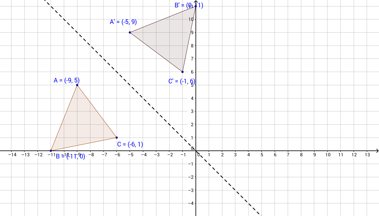 54 Reflection over the line y x GeoGebra – Reflections Worksheet