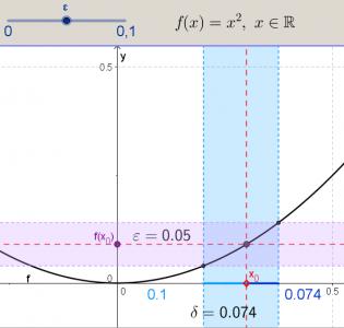Függvény folytonossága 1.