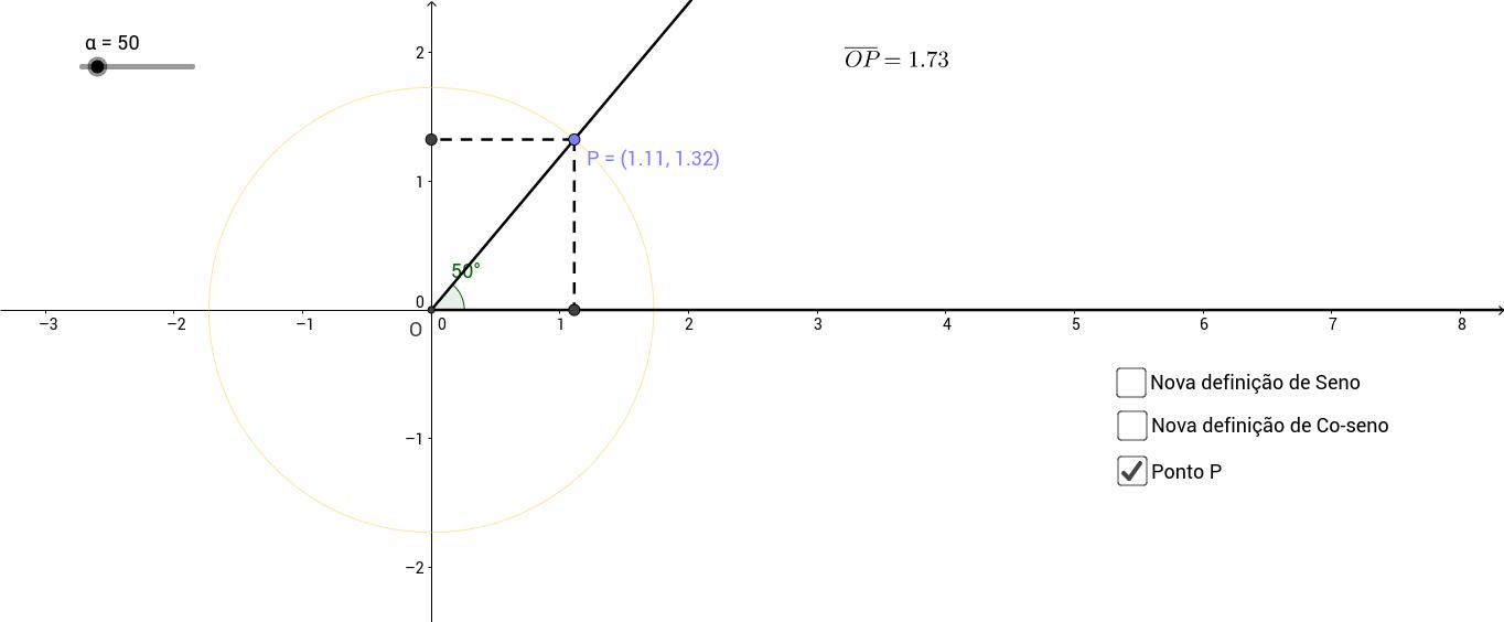 Generalização de razões trigonométricas de um ângulo