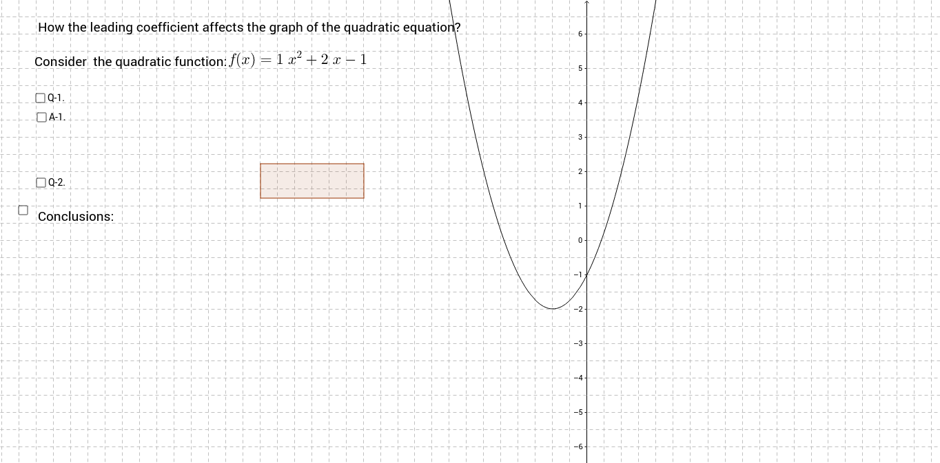 Leading coefficient and graph of a quadratic function