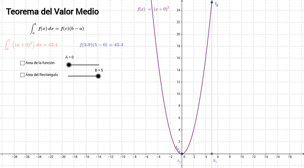 Teorema del valor medio para las integrales