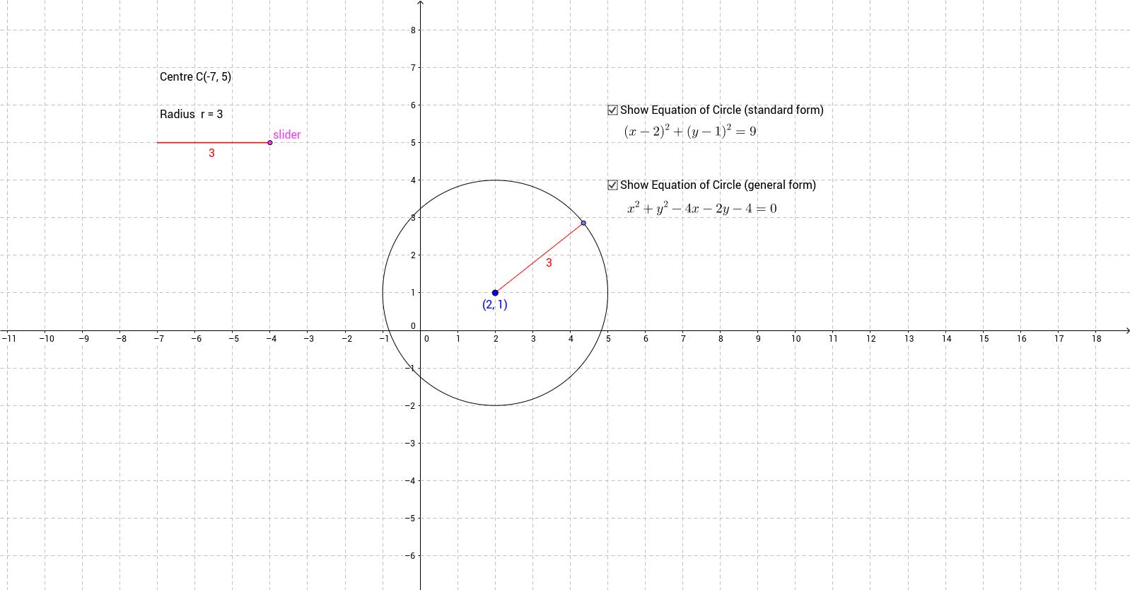 equations of circles geogebra. Black Bedroom Furniture Sets. Home Design Ideas