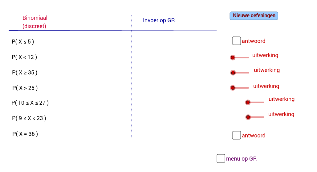 Binomiale kanssen invoeren op de TI rekenmachine. Oefening