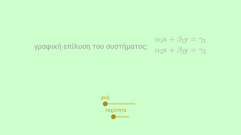 συστήματα (γ'γυμν.)