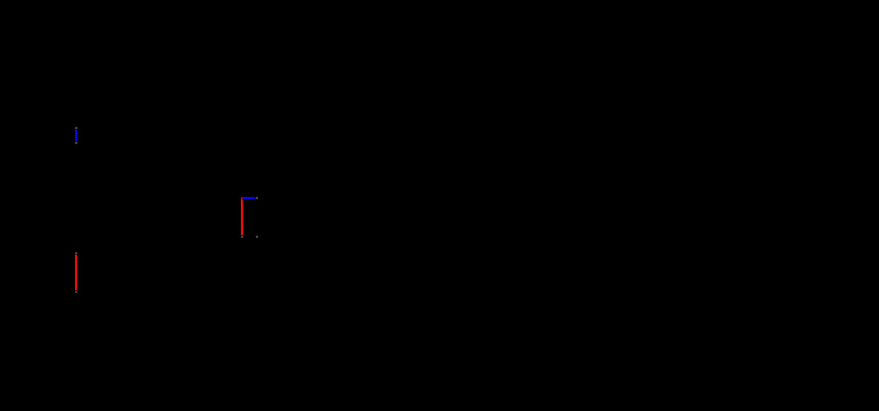 Parametric Plotting tutorial