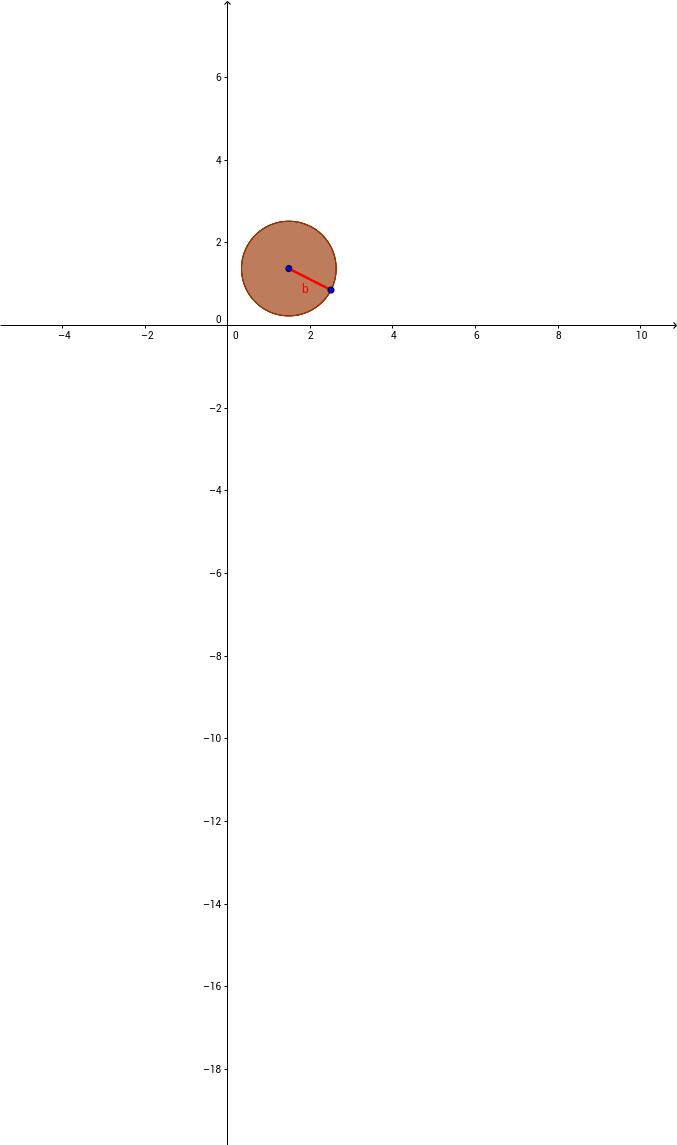 Atividade 3 – Construção de cone, cilindro e esfera