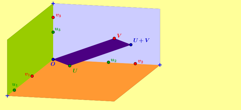 Sum of vectors and the parallelogram law in 3D.