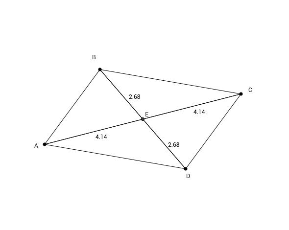 Parallelogram 3 Exploration