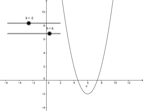 y=(x-h)^2+k