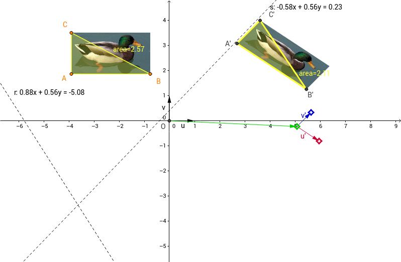 Un diverso approccio: coefficienti delle affinità