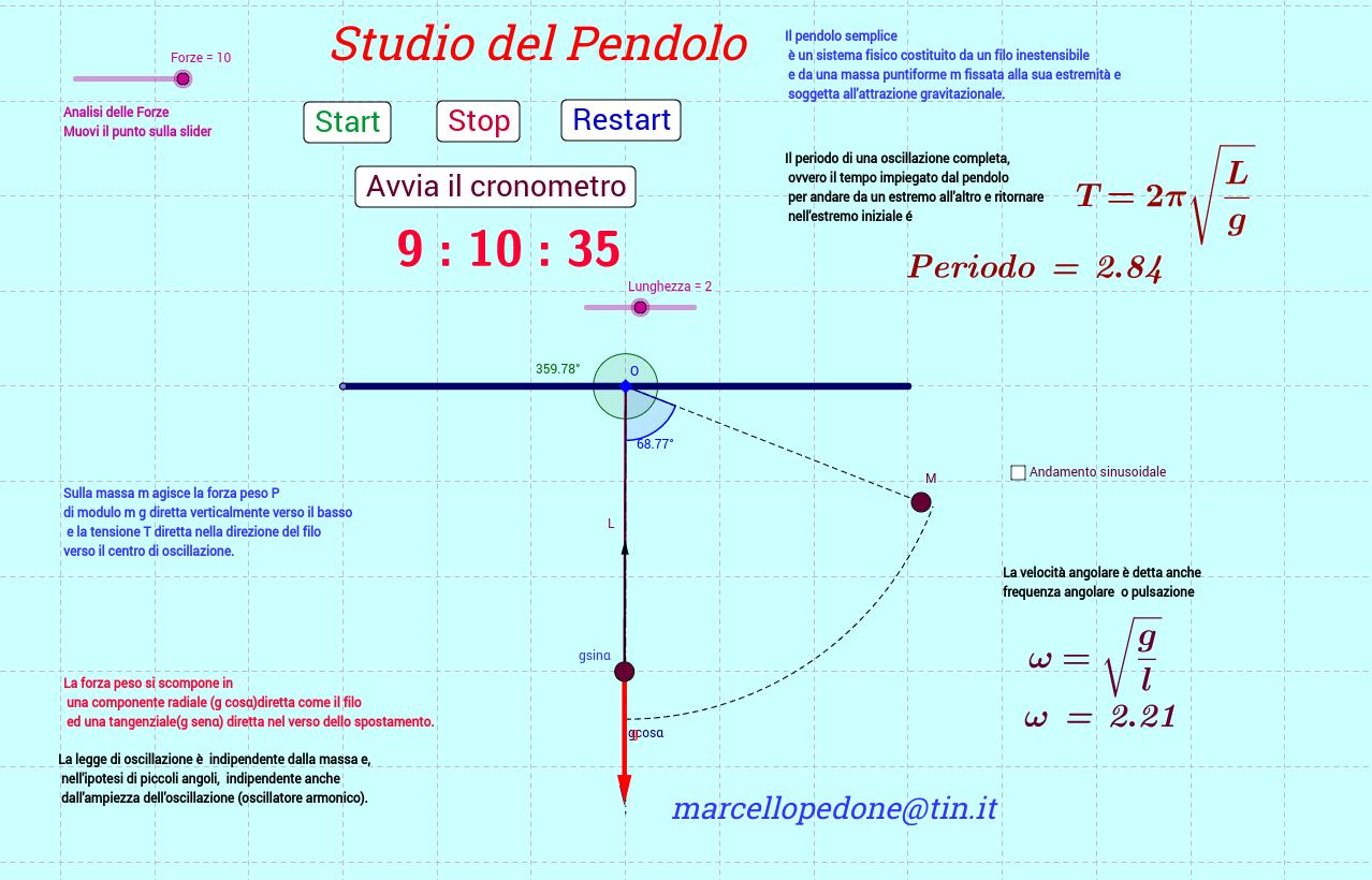 Studio del Pendolo