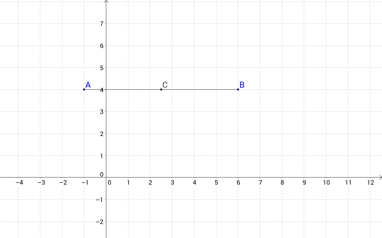 worksheet Midpoint Worksheet midpoint formula geogebra view worksheet