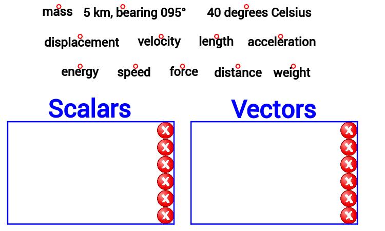 Printables Vector Basics Worksheet Answers vector basics geogebrabook basics