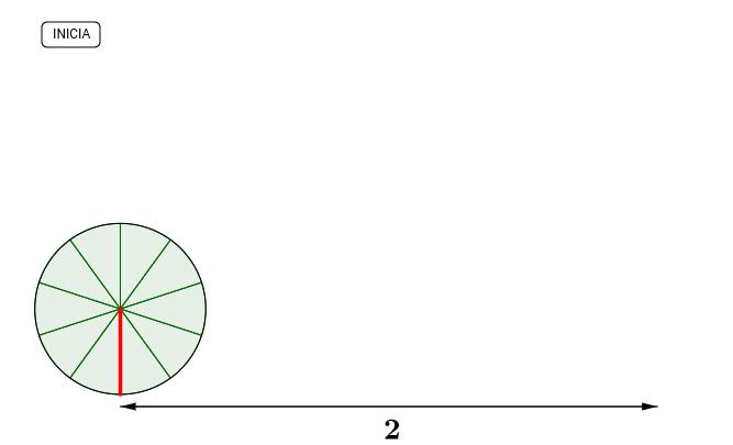 El área del círculo