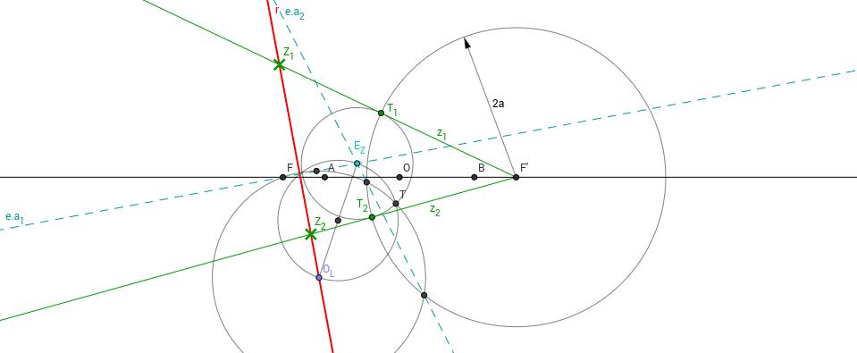 Hiperbola 4 (ebaki-puntuak)