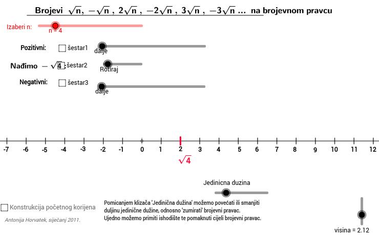 Korijen na brojevnom pravcu - Brojevi a√n