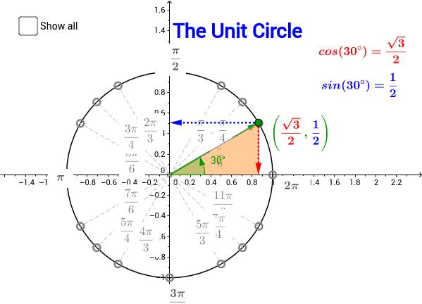 Valores exatos no círculo trigonométrico