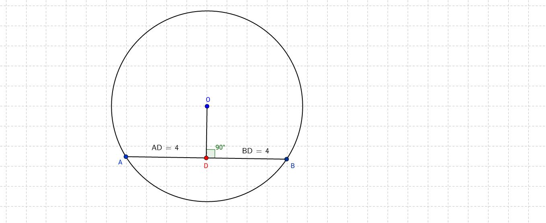 Circle Theorem 7 - Chords of a Circle