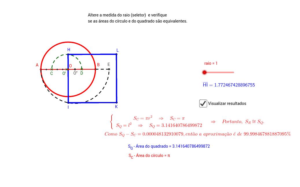 Quadratura do  círculo (Método Ernest Hobson)