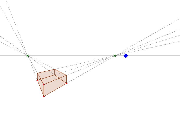 Perspektiv - kasse i krydsperspektiv