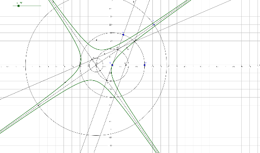 Apollonian trisection with rectangular hyperbola GeoGebra – Hyperbola Worksheet