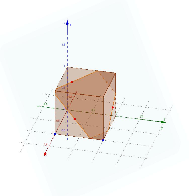 Secções do cubo