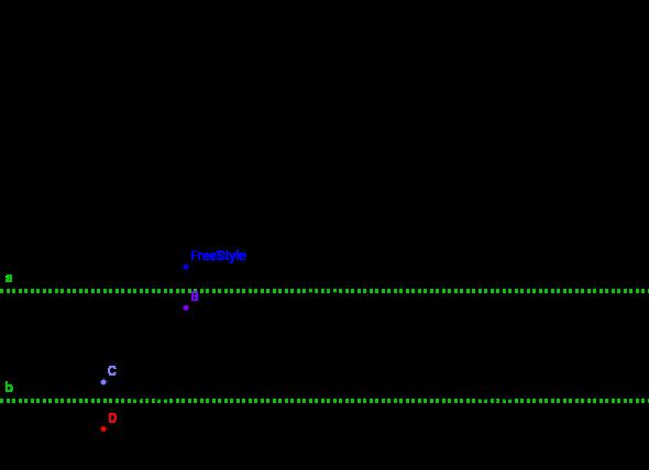 Reciprocal of a Graph