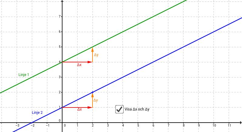 Kopia av parallella linjer