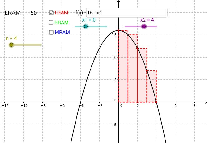 Riemann Sums Rectangular Approximation LRAM RRAM MRAM GeoGebra – Riemann Sum Worksheet