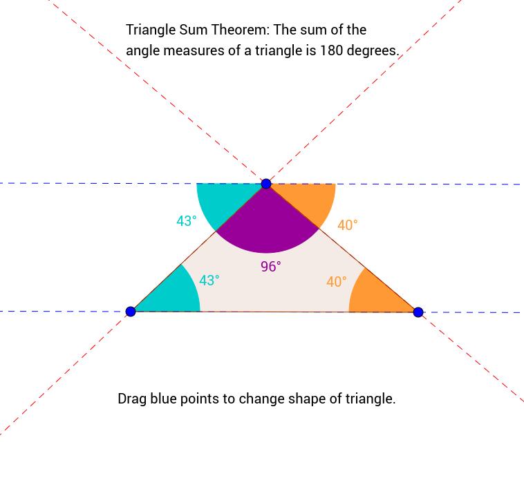 Triangle Sum