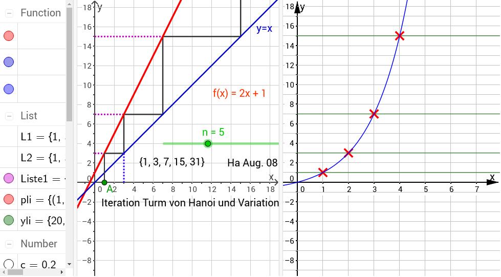 iteration5_4+vari.ggb Haftendorn 2015