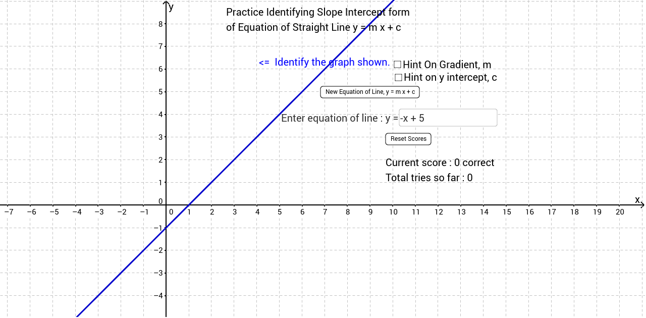 Slope intercept form of equation of straight line quiz geogebra now that you know the slope intercept form of the straight line equation y m x c do you know any other way of expressing an equation of a line falaconquin