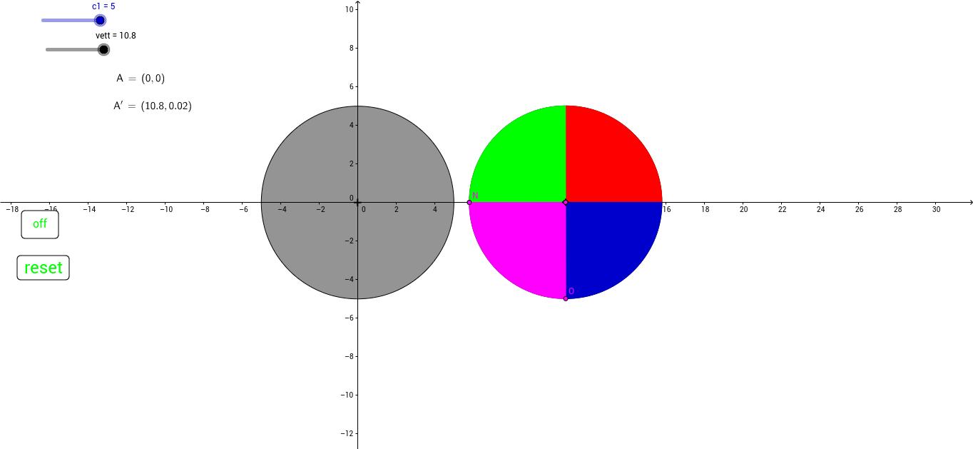 traslazione cerchio