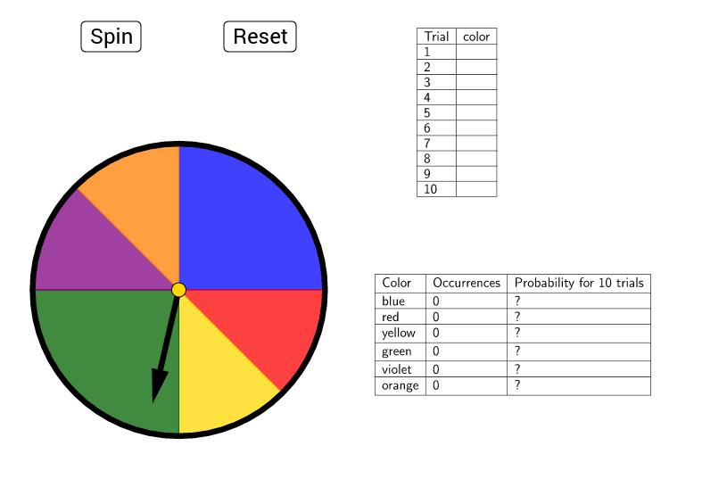 Experimental Probability Spinner GeoGebra – Probability Spinner Worksheet