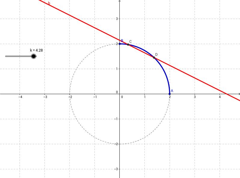 Equazioni parametriche: es. n. 11