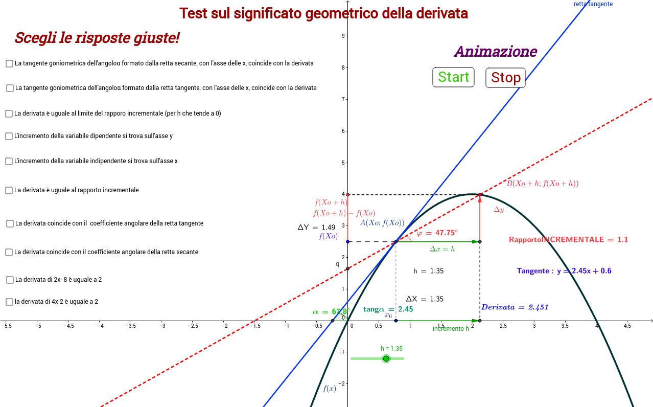 Test sul significato geometrico della derivata