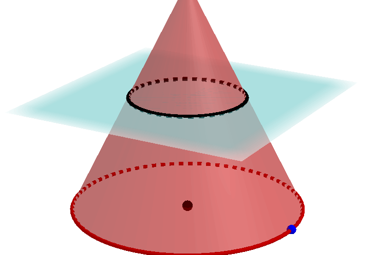 Cone Cross Section