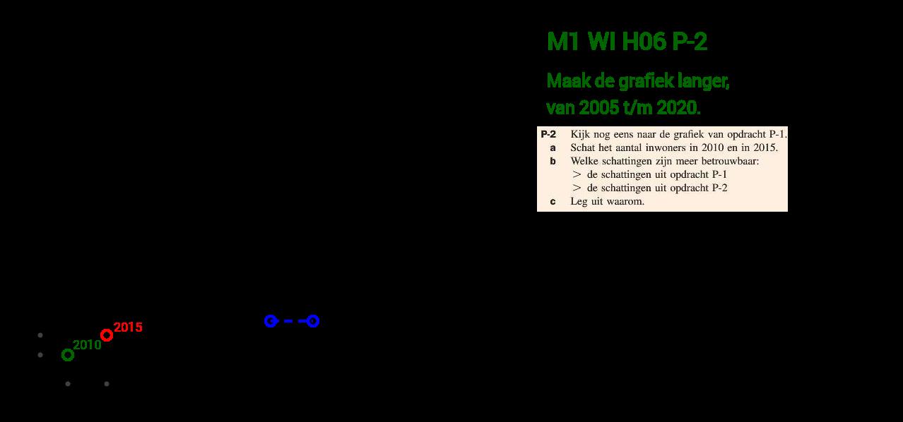 M1 WI H06 P-2