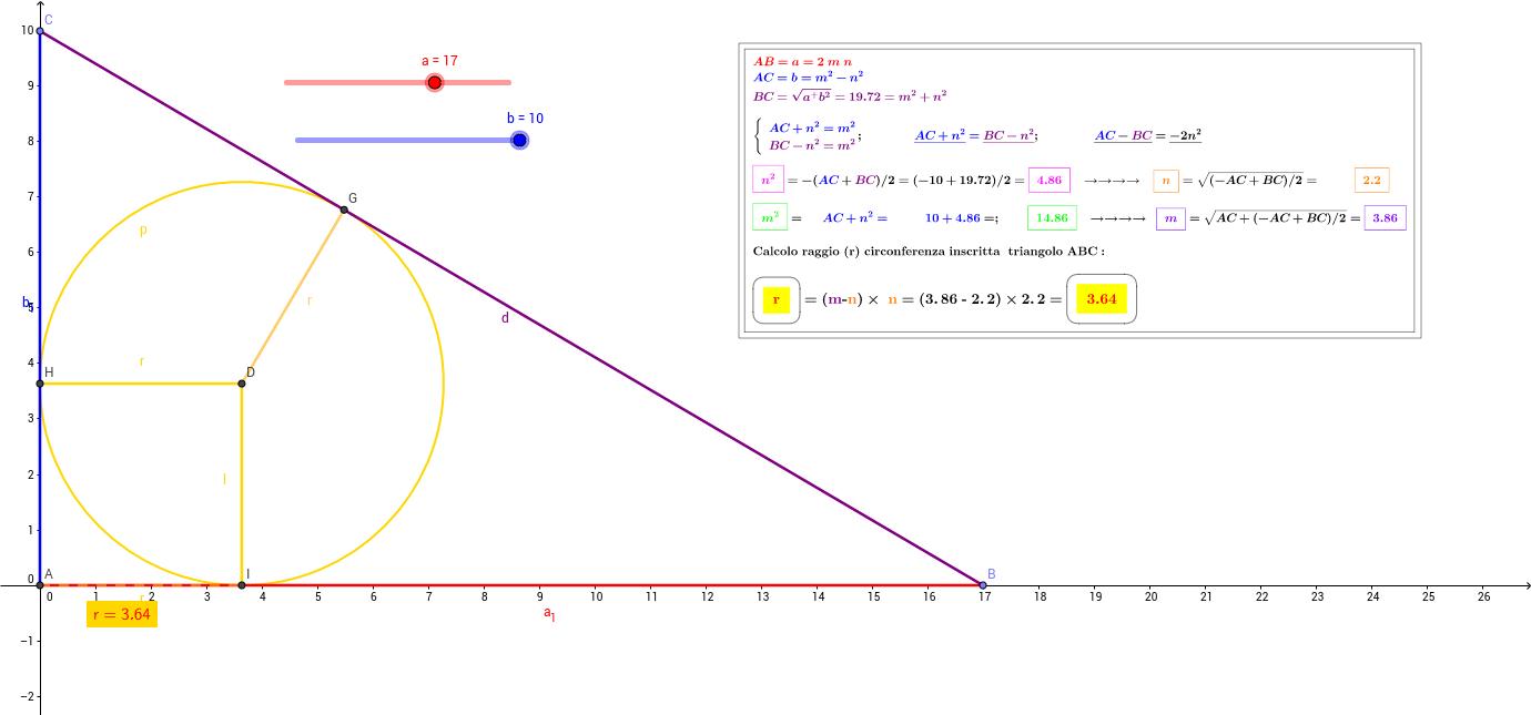terne pitagoriche - calcolo m n per raggio cerchio inscritto
